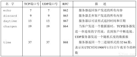 第1章 概述_TCP/IP详解卷1 协议_即时通讯网(52im.net)